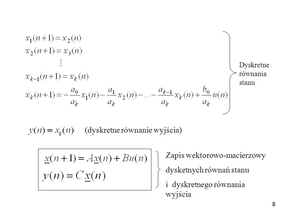 (dyskretne równanie wyjścia)