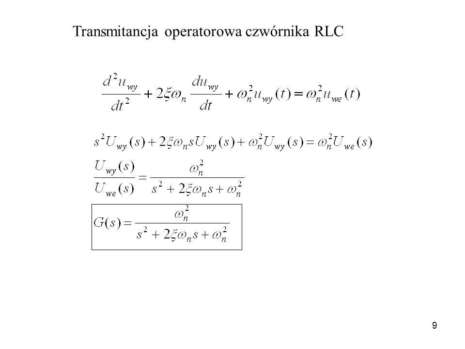Transmitancja operatorowa czwórnika RLC