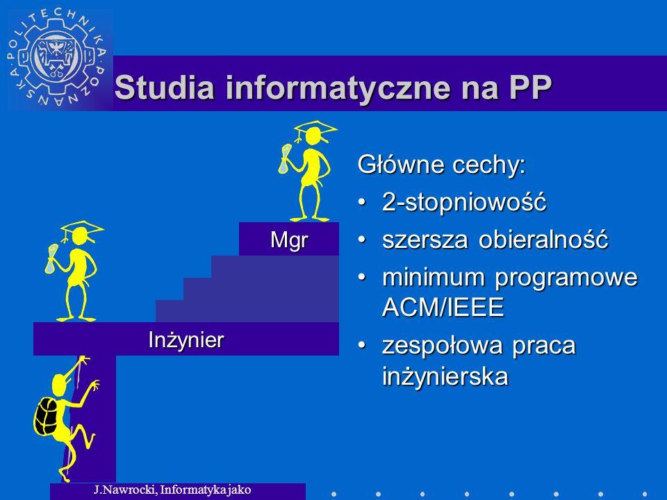 Studia informatyczne na PP