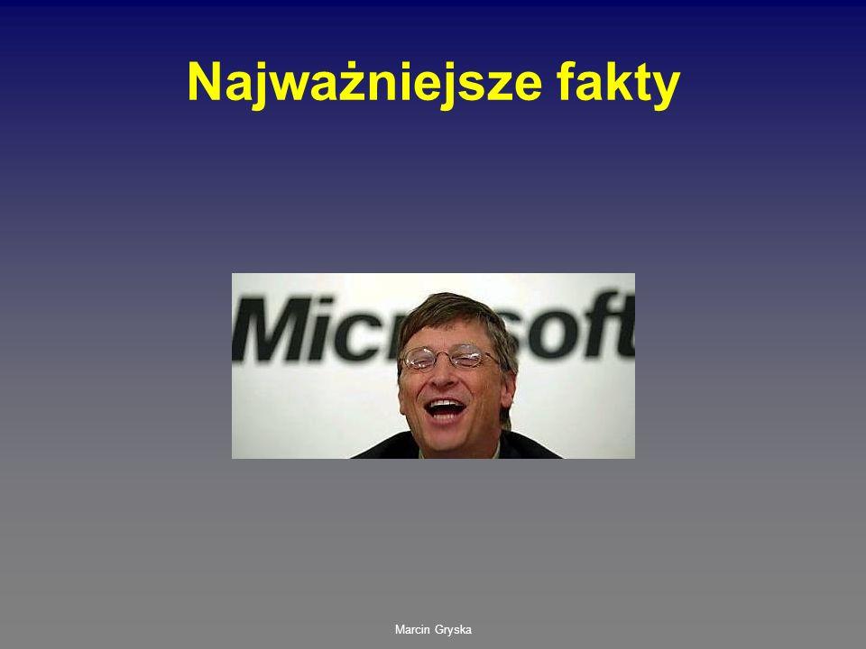 Najważniejsze fakty Marcin Gryska