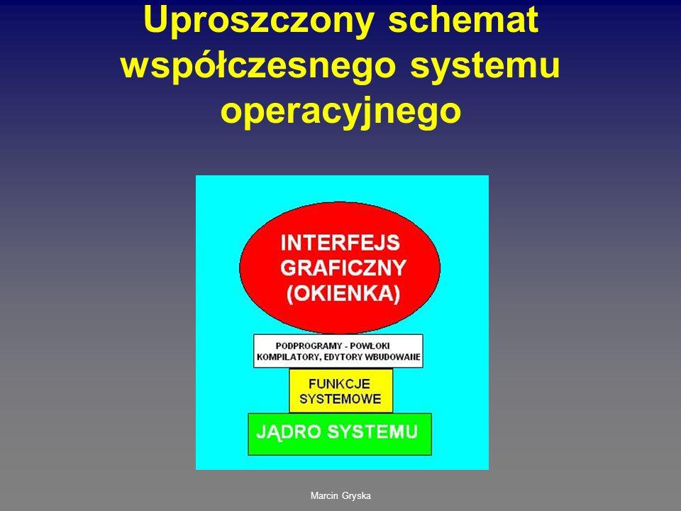 Uproszczony schemat współczesnego systemu operacyjnego