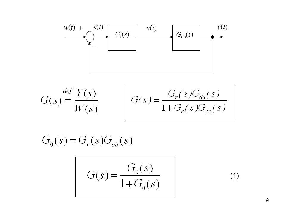 Gr(s) Gob(s) w(t) y(t) u(t) e(t) _ + (1)