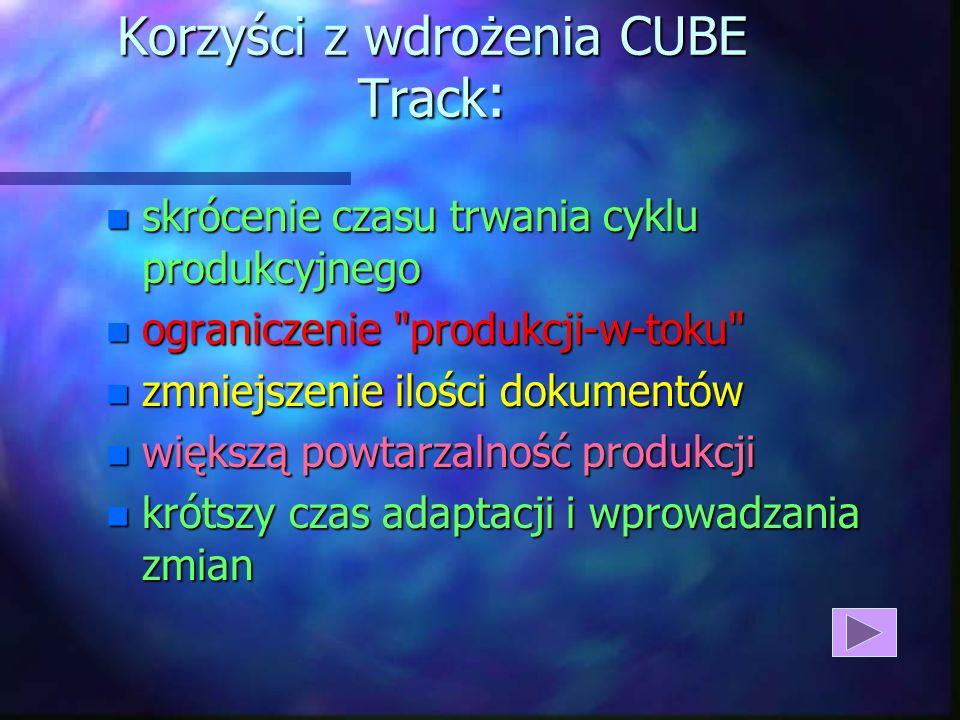 Korzyści z wdrożenia CUBE Track: