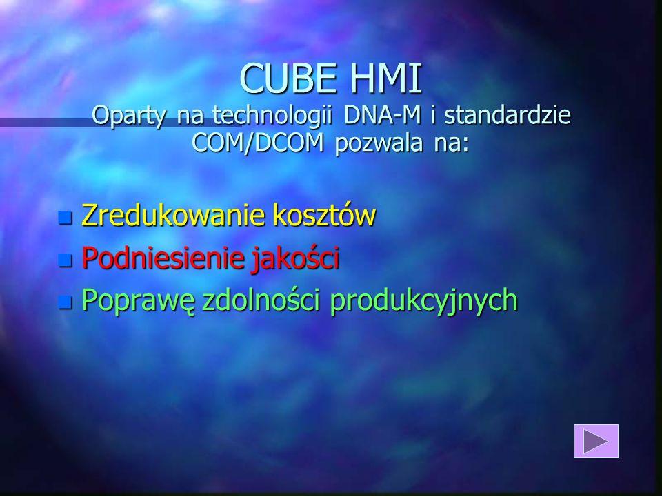 CUBE HMI Oparty na technologii DNA-M i standardzie COM/DCOM pozwala na: