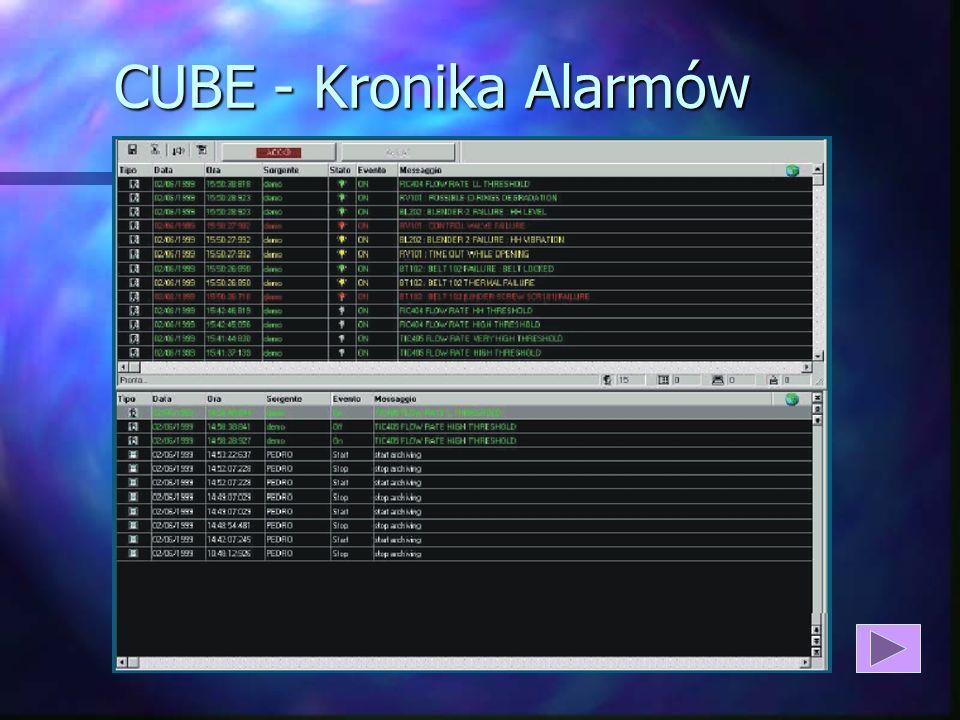 CUBE - Kronika Alarmów