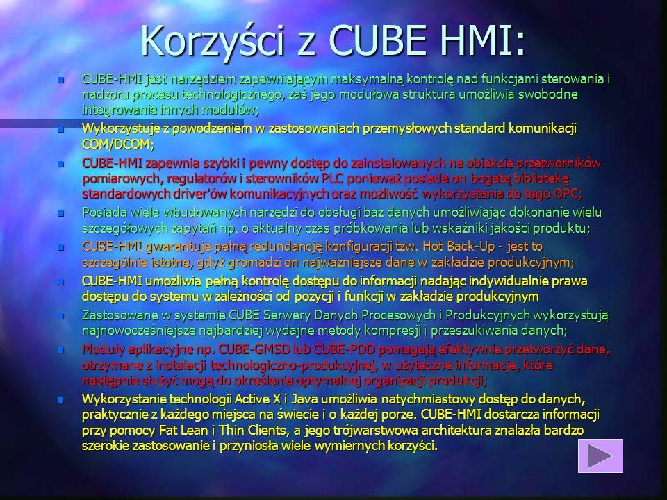 Korzyści z CUBE HMI:
