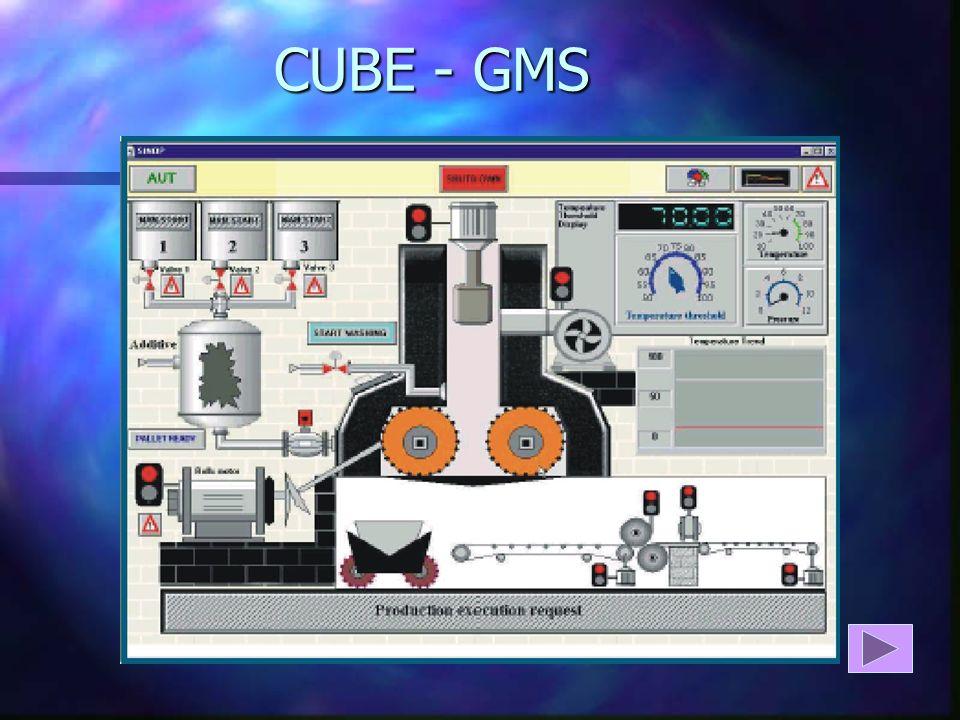 CUBE - GMS