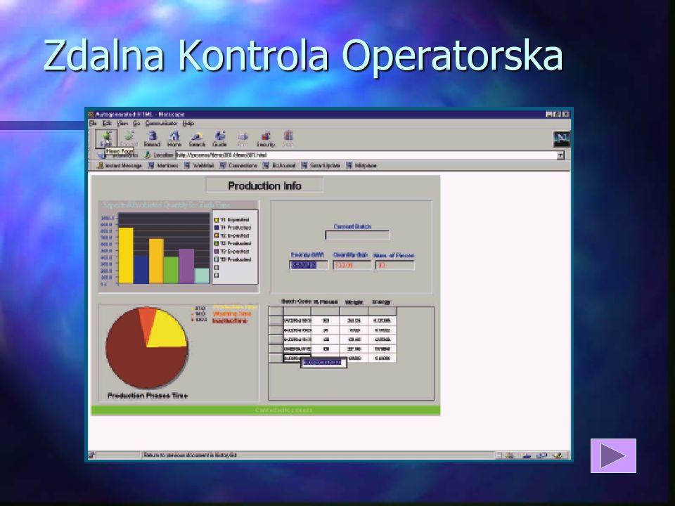 Zdalna Kontrola Operatorska