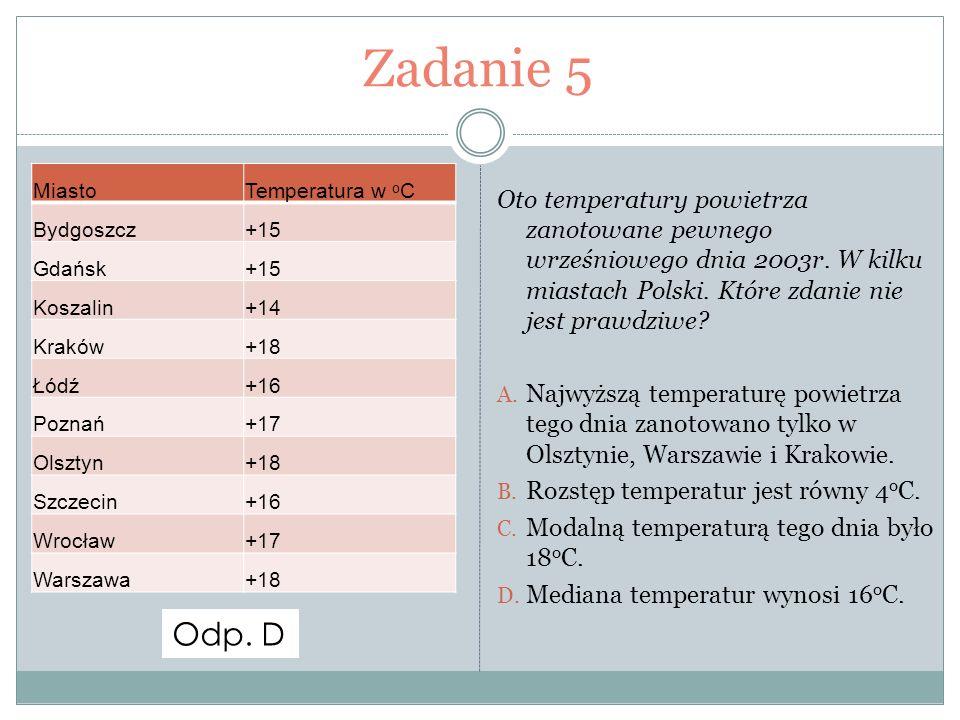 Zadanie 5Miasto. Temperatura w oC. Bydgoszcz. +15. Gdańsk. Koszalin. +14. Kraków. +18. Łódź. +16. Poznań.