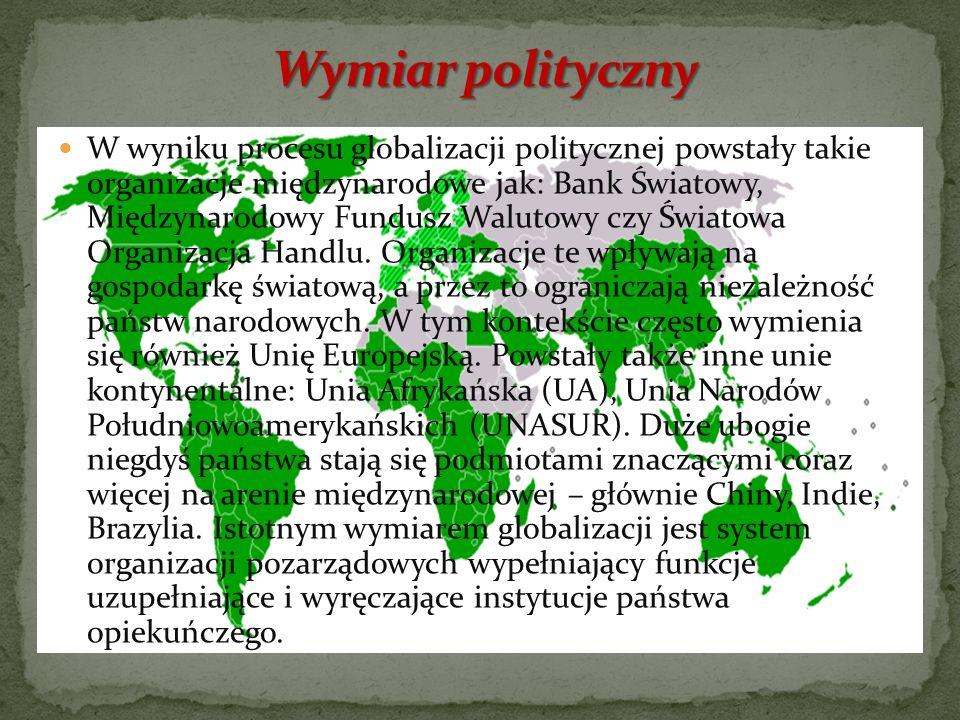 Wymiar polityczny