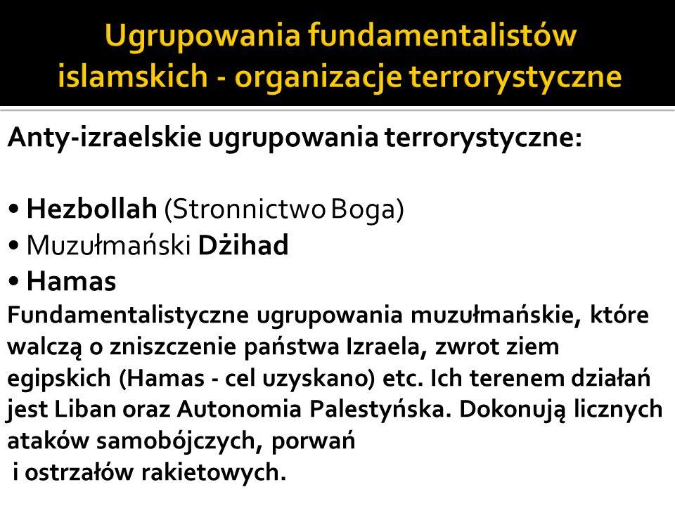 Ugrupowania fundamentalistów islamskich - organizacje terrorystyczne
