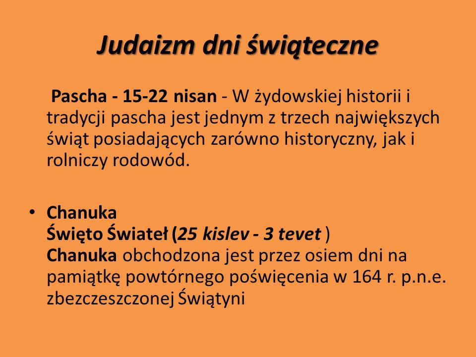 Judaizm dni świąteczne