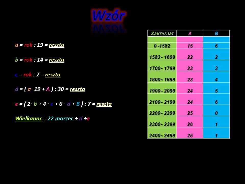 Wzór a = rok : 19 = reszta b = rok : 14 = reszta c = rok : 7 = reszta