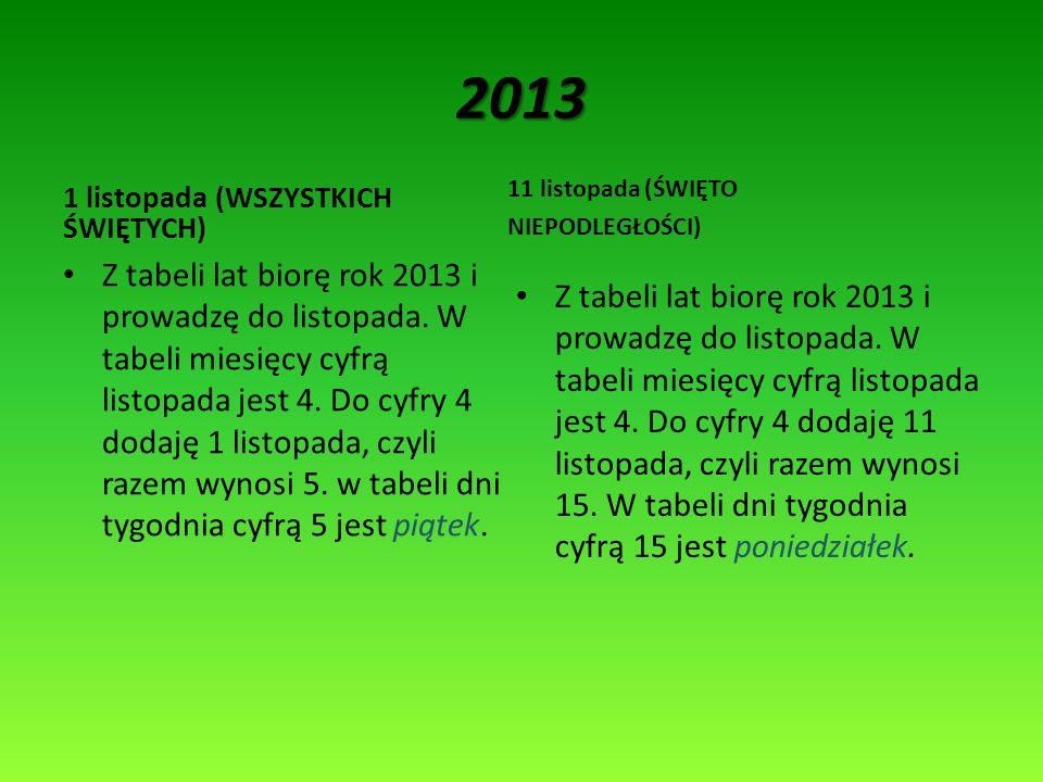 2013 11 listopada (ŚWIĘTO. NIEPODLEGŁOŚCI) 1 listopada (WSZYSTKICH ŚWIĘTYCH)