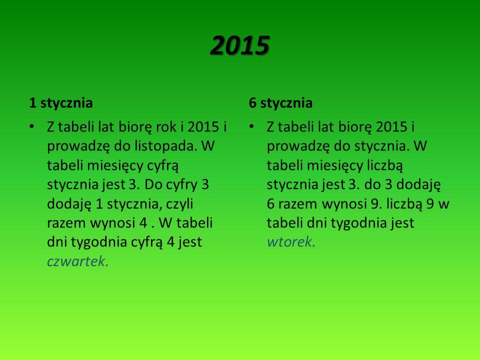 2015 1 stycznia. 6 stycznia.