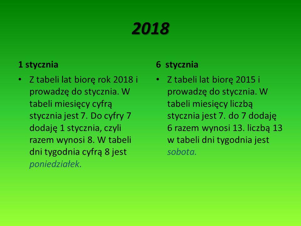 2018 1 stycznia. 6 stycznia.
