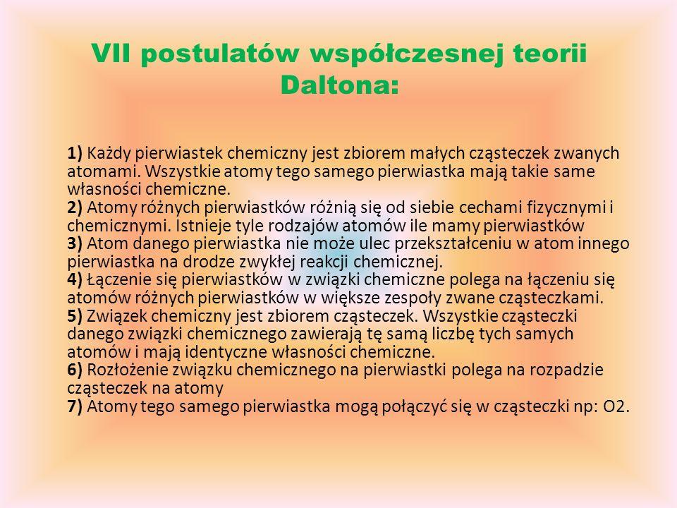 VII postulatów współczesnej teorii Daltona:
