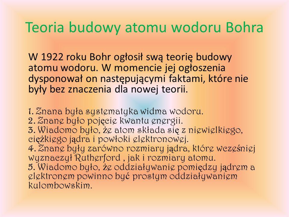 Teoria budowy atomu wodoru Bohra