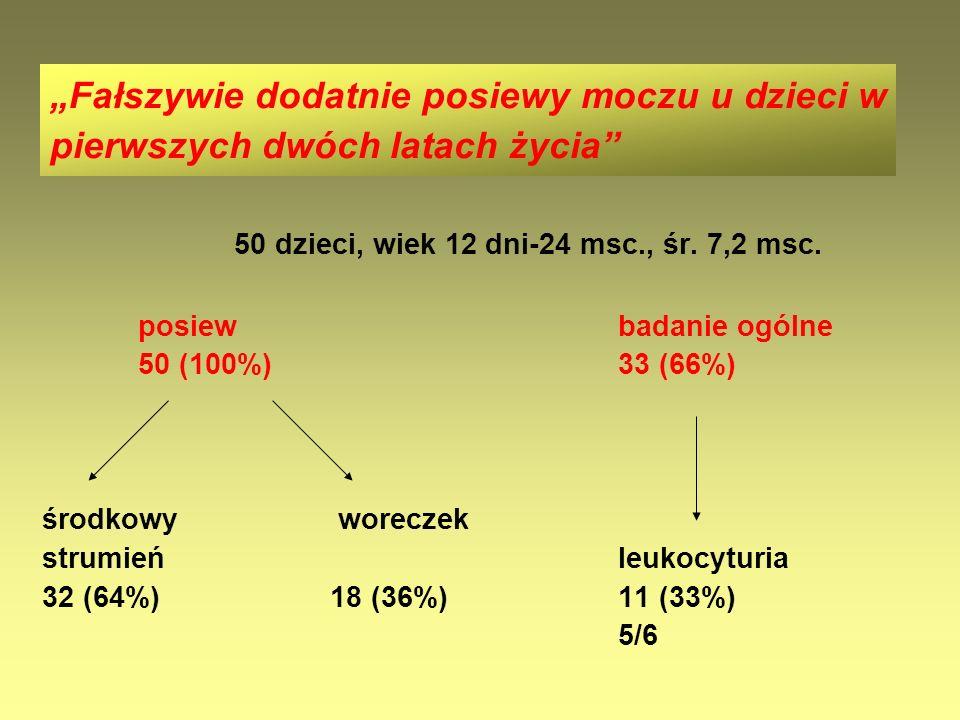 50 dzieci, wiek 12 dni-24 msc., śr. 7,2 msc.