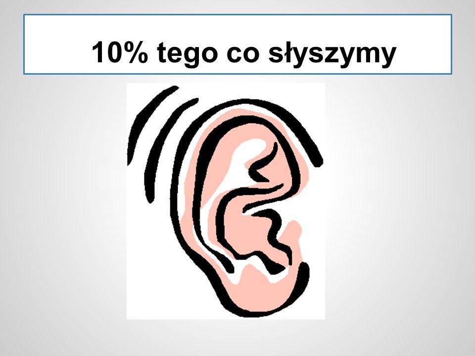 10% tego co słyszymy