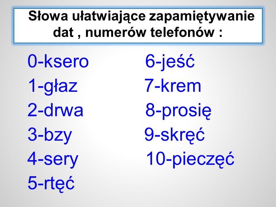 Słowa ułatwiające zapamiętywanie dat , numerów telefonów :