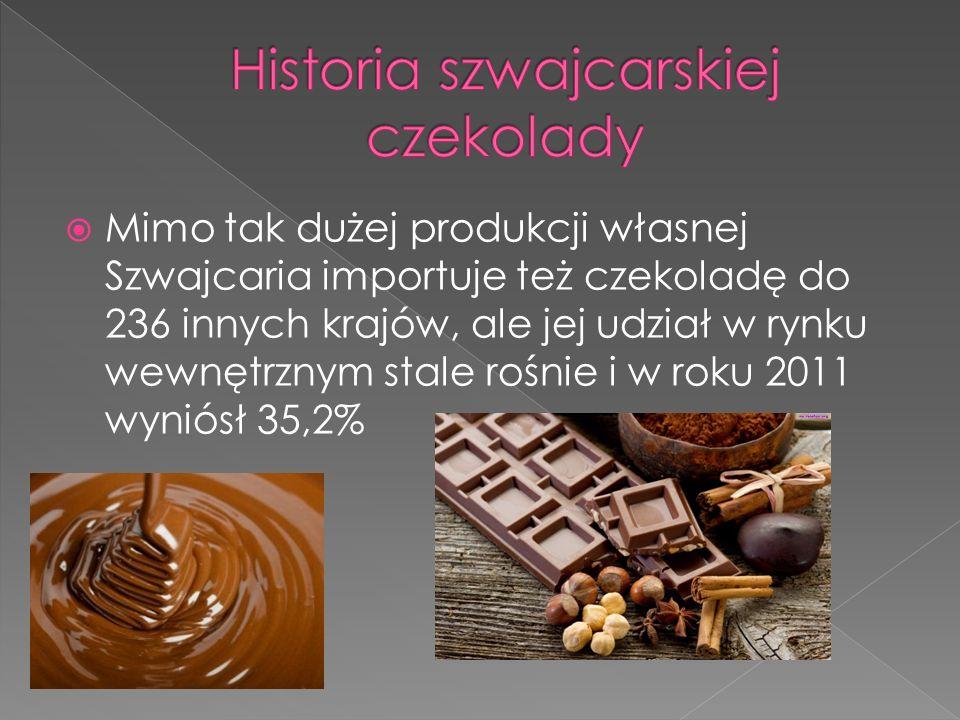 Historia szwajcarskiej czekolady