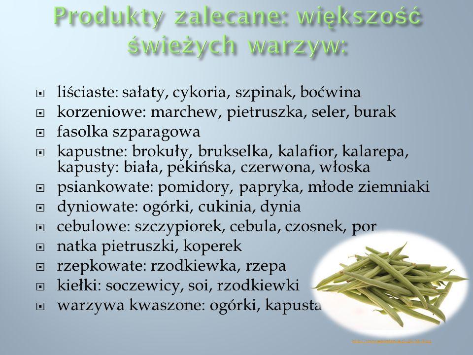 Produkty zalecane: większość świeżych warzyw: