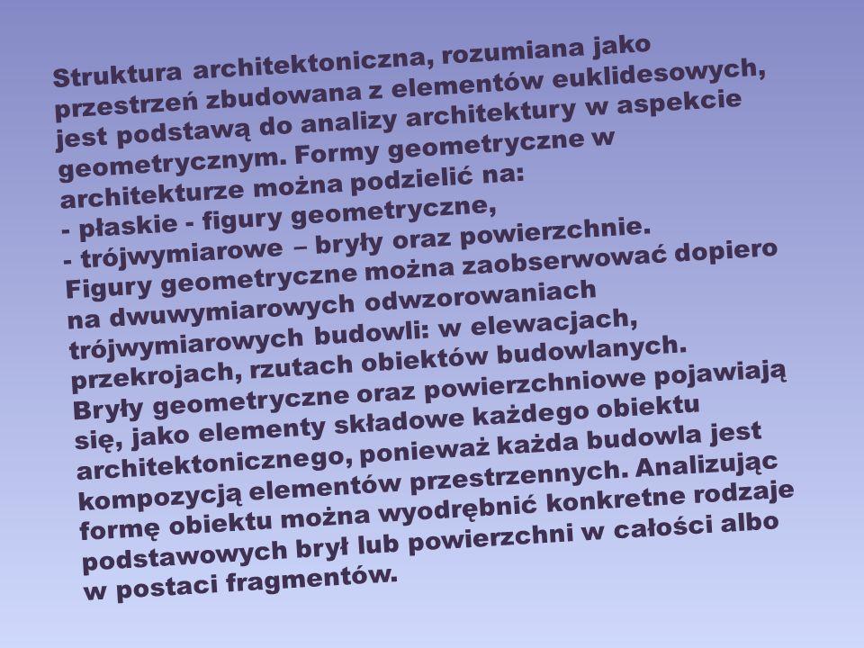 Struktura architektoniczna, rozumiana jako przestrzeń zbudowana z elementów euklidesowych, jest podstawą do analizy architektury w aspekcie geometrycznym.
