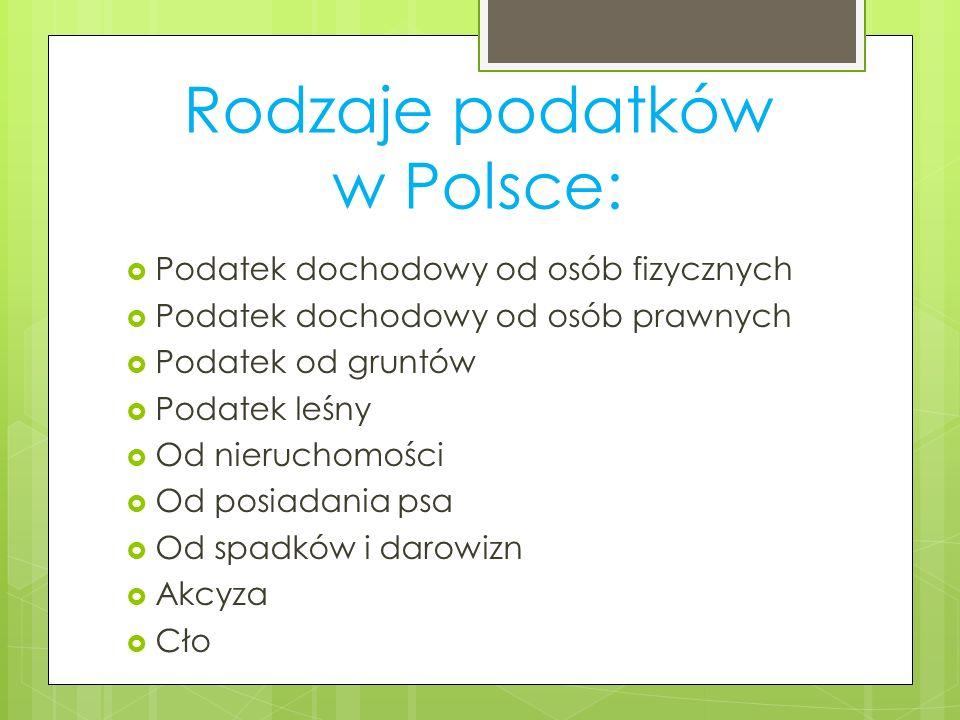Rodzaje podatków w Polsce: