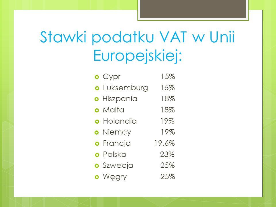 Stawki podatku VAT w Unii Europejskiej: