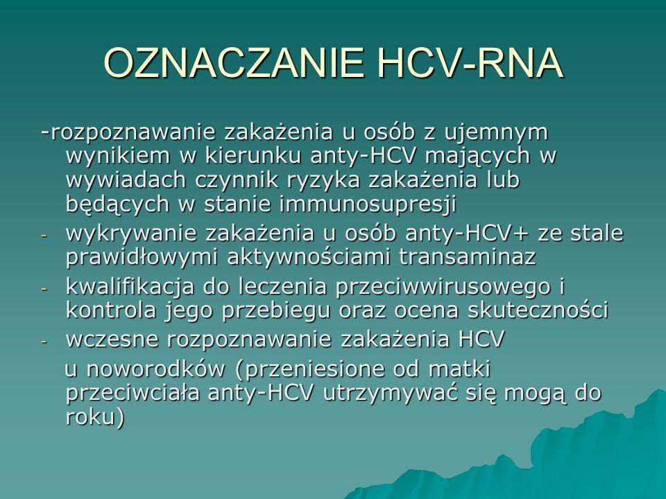 OZNACZANIE HCV-RNA