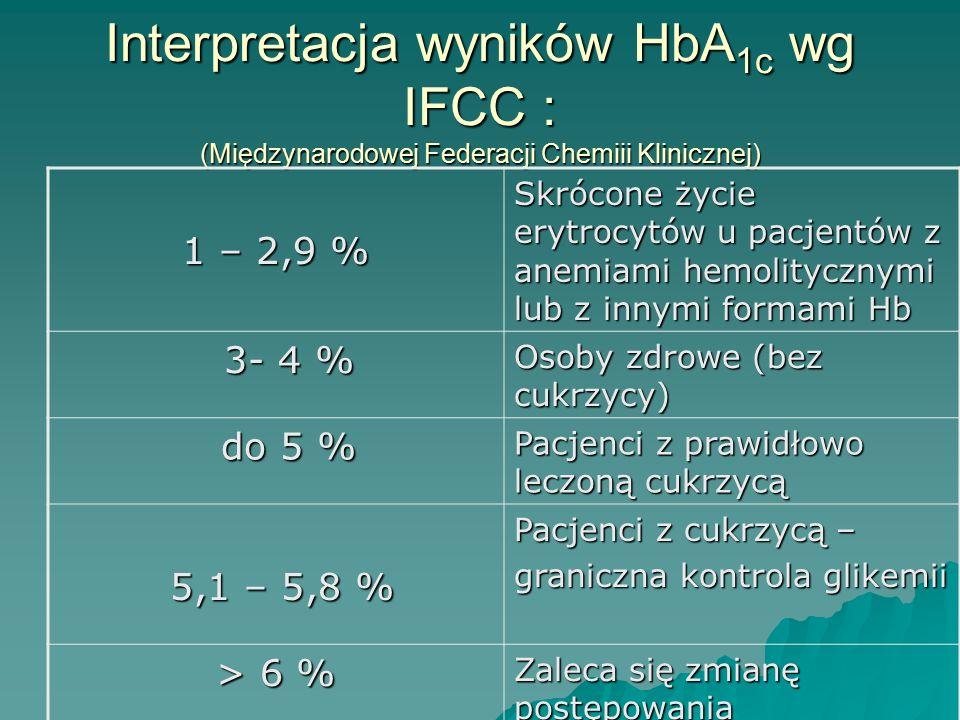 Interpretacja wyników HbA1c wg IFCC : (Międzynarodowej Federacji Chemiii Klinicznej)