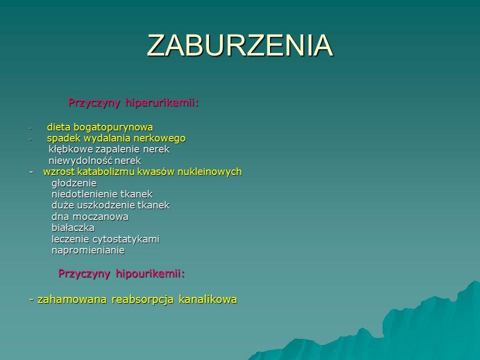 ZABURZENIA - zahamowana reabsorpcja kanalikowa