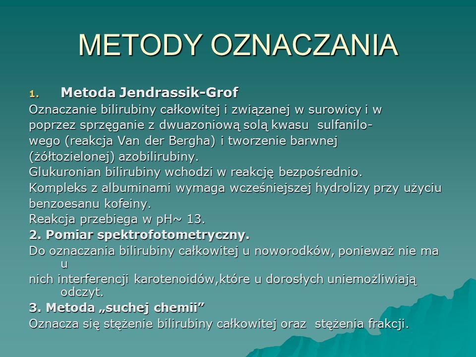 METODY OZNACZANIA Metoda Jendrassik-Grof