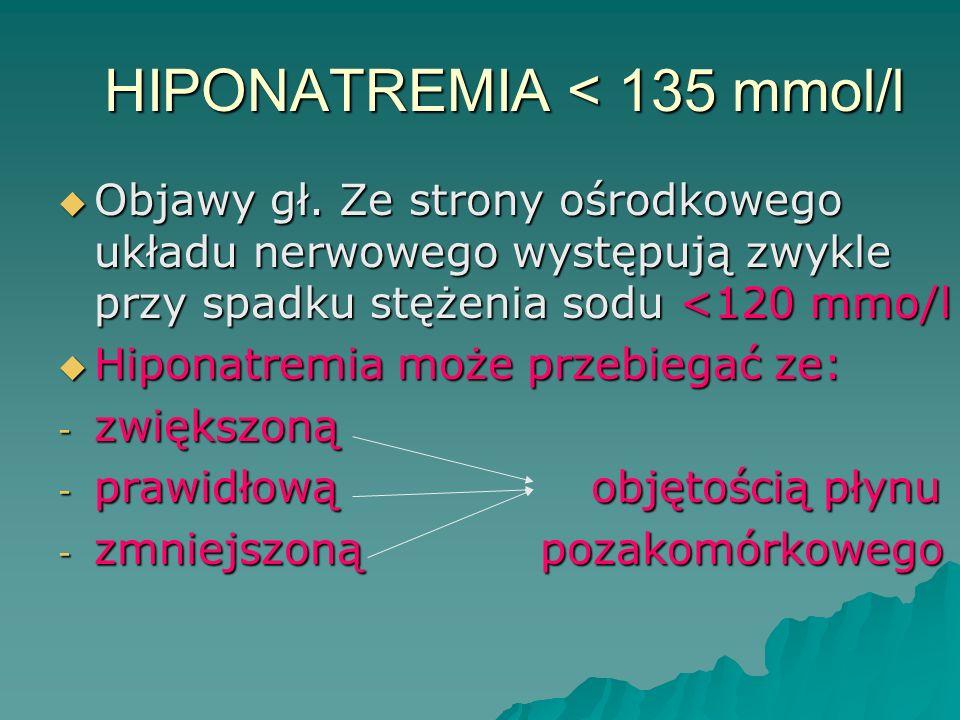 HIPONATREMIA < 135 mmol/l