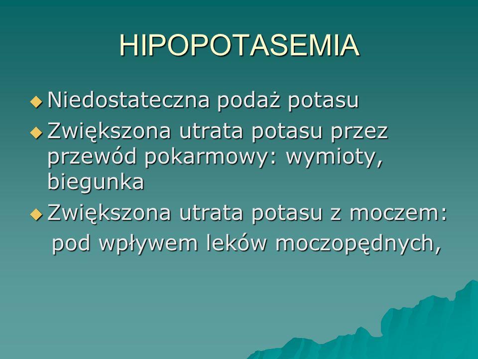 HIPOPOTASEMIA Niedostateczna podaż potasu