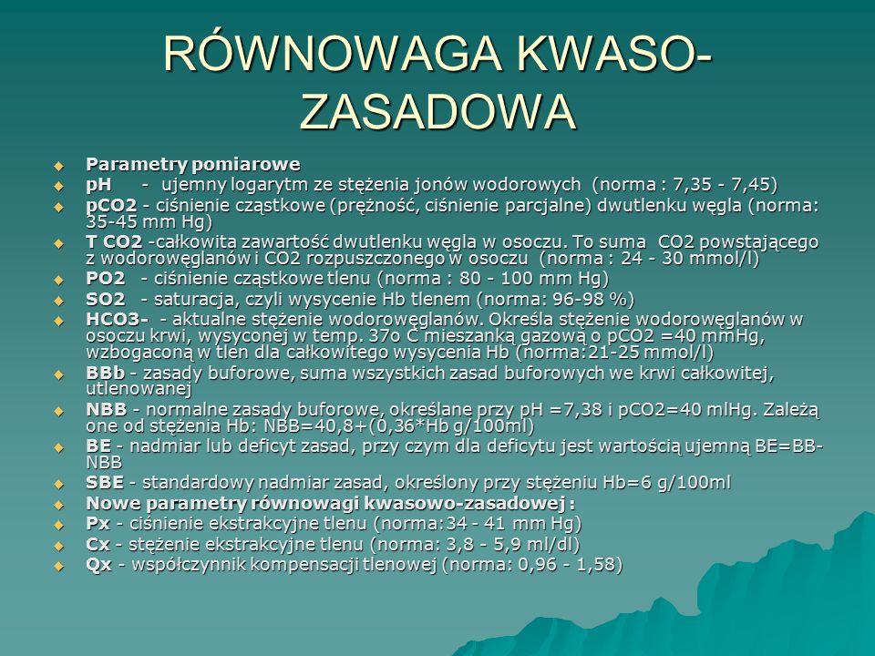 RÓWNOWAGA KWASO-ZASADOWA