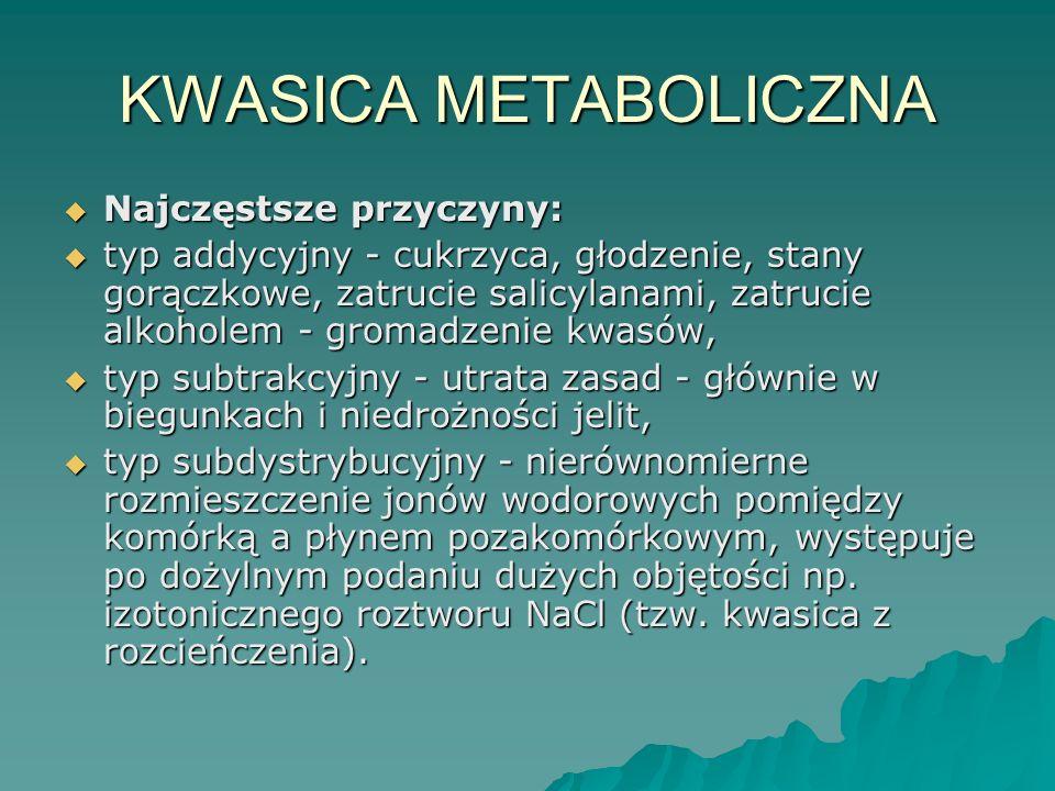 KWASICA METABOLICZNA Najczęstsze przyczyny: