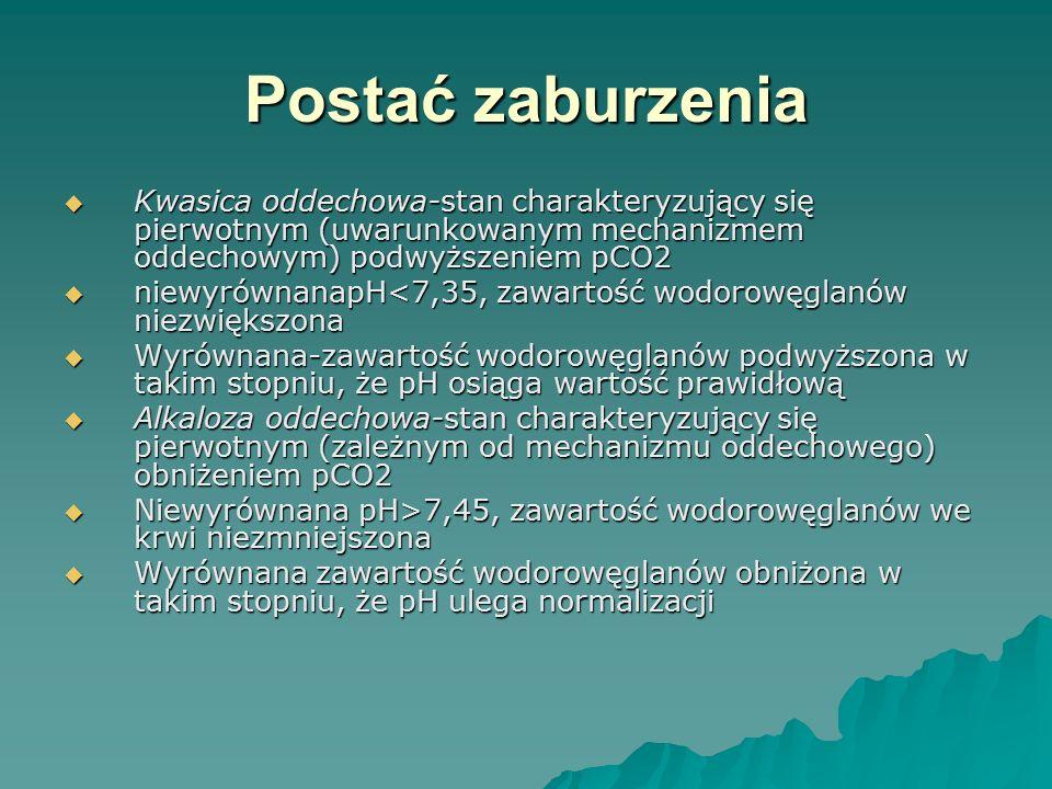 Postać zaburzenia Kwasica oddechowa-stan charakteryzujący się pierwotnym (uwarunkowanym mechanizmem oddechowym) podwyższeniem pCO2.