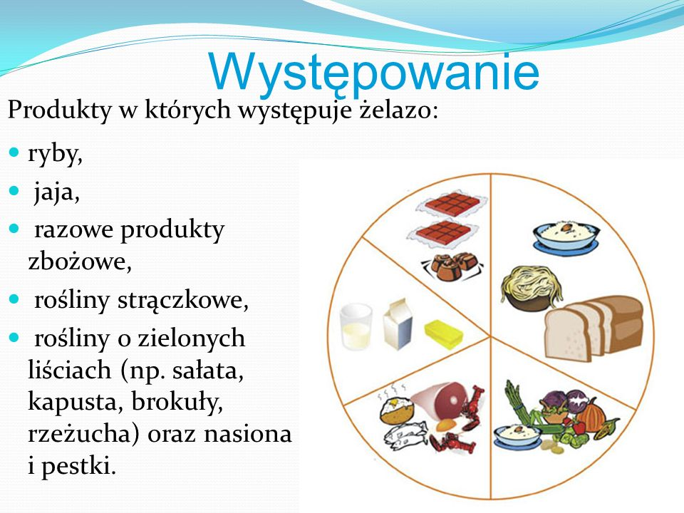 Występowanie Produkty w których występuje żelazo: ryby, jaja,