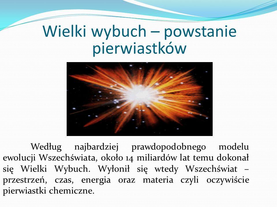 Wielki wybuch – powstanie pierwiastków