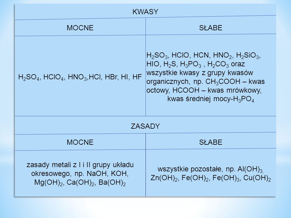 H2SO4, HClO4, HNO3,HCl, HBr, HI, HF