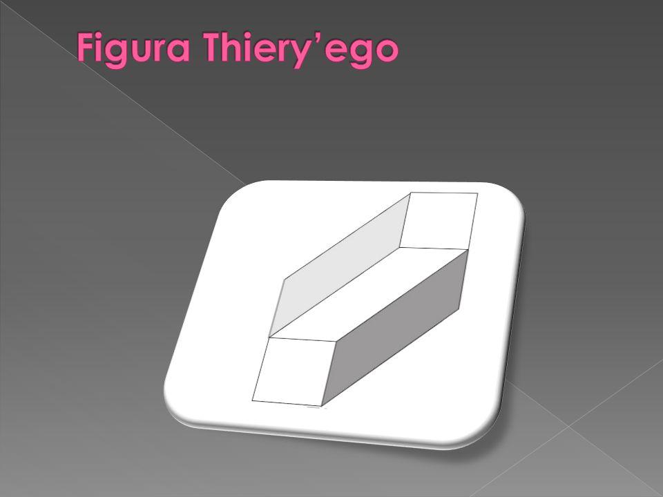Figura Thiery'ego