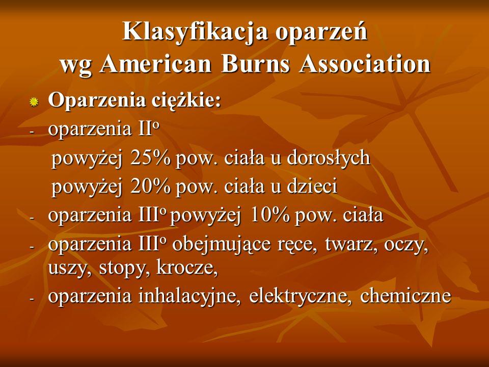 Klasyfikacja oparzeń wg American Burns Association