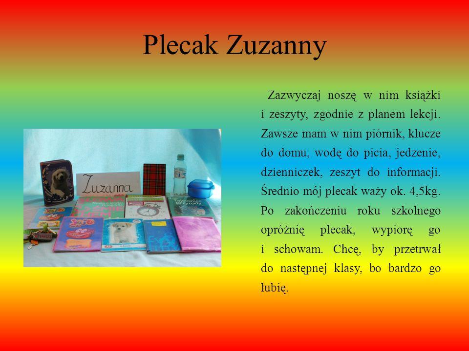 Plecak Zuzanny