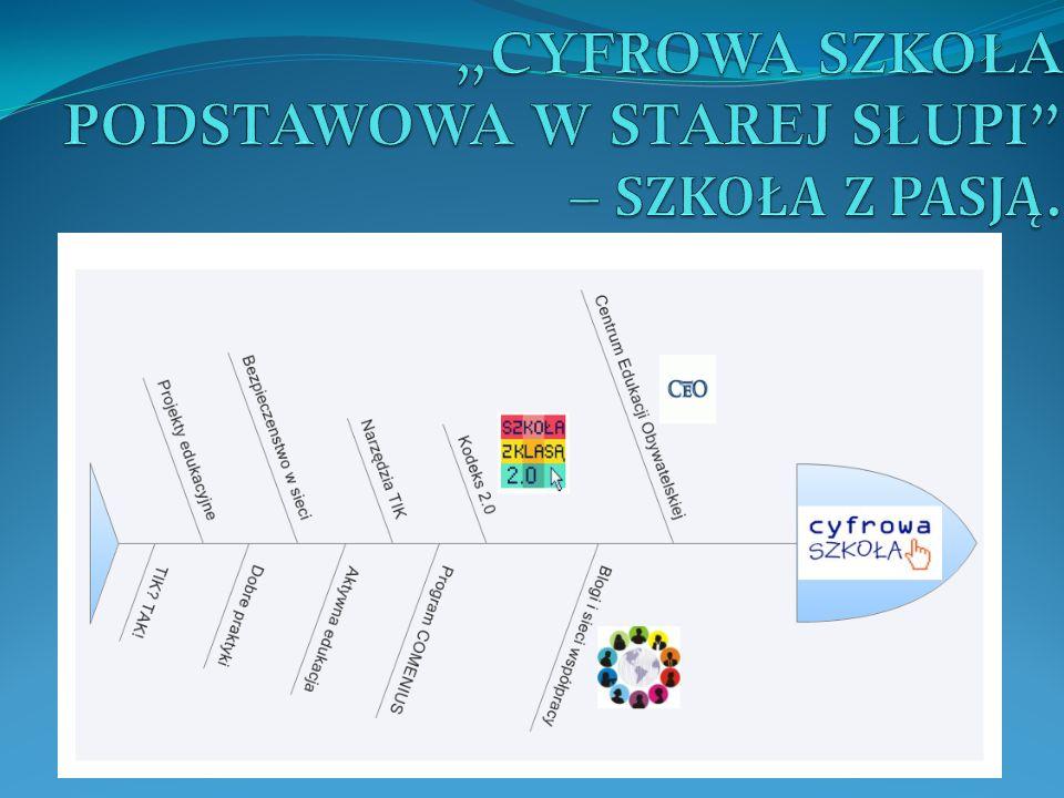 """""""CYFROWA SZKOŁA PODSTAWOWA W STAREJ SŁUPI – SZKOŁA Z PASJĄ."""