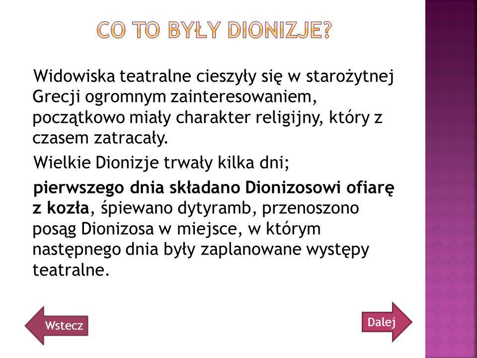 Co to były Dionizje