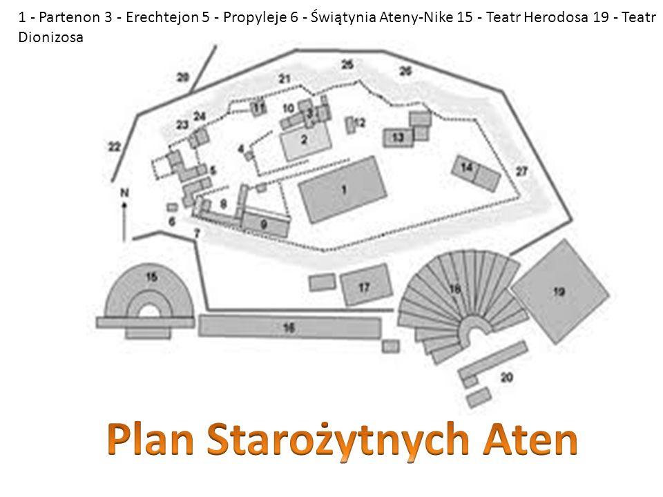 Plan Starożytnych Aten