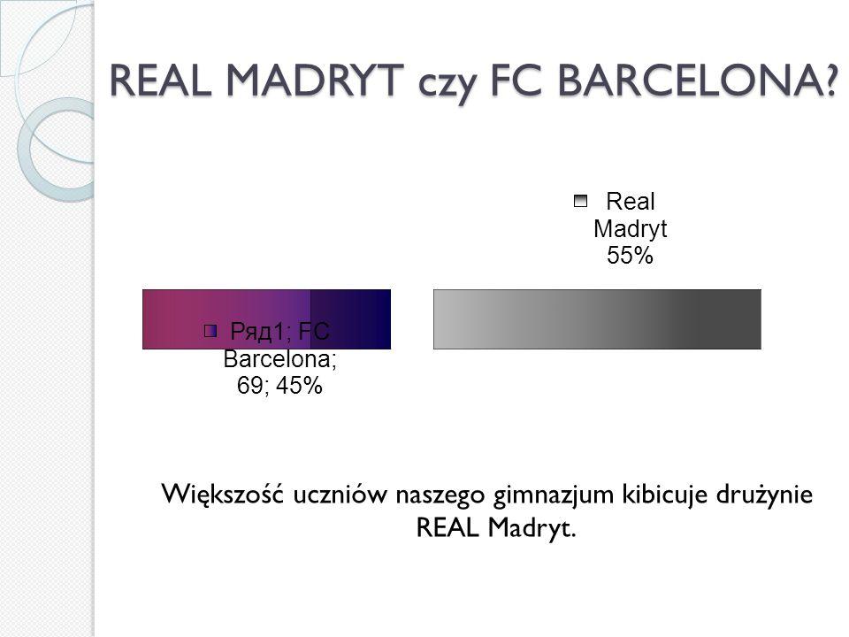 REAL MADRYT czy FC BARCELONA