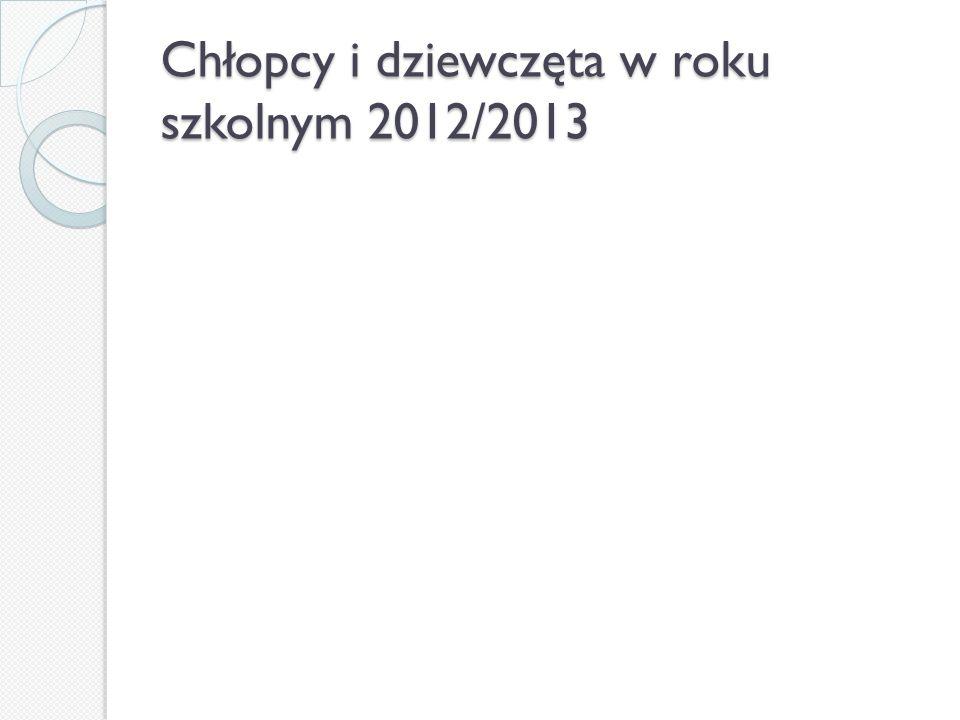 Chłopcy i dziewczęta w roku szkolnym 2012/2013